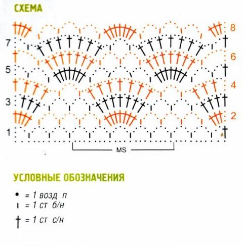 Схема электрическая принципиальная плиты комфорт схемы сети