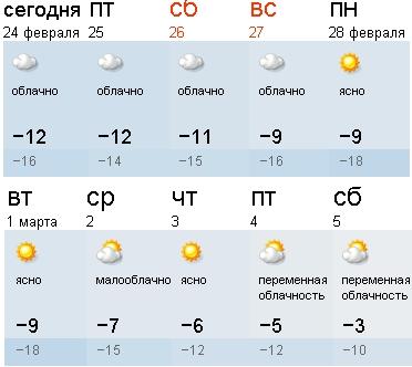 Погода кострома две недели