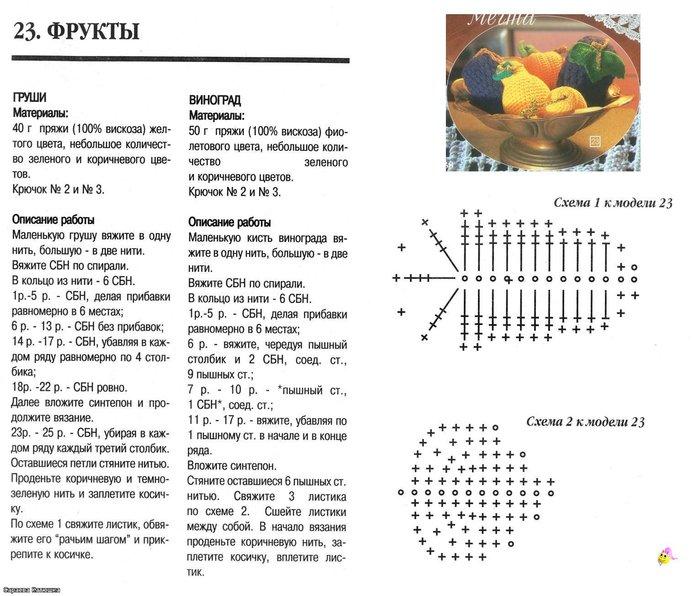 Схема для вязания крючком фруктов