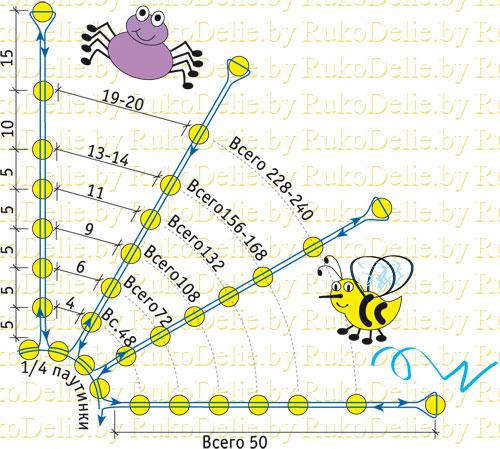 Схема плетение паутины из бисера