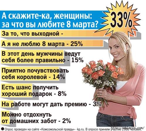 Программа Что Хочет Женщина