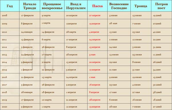 Ярмарки выходного дня 2017 москва официальный сайт