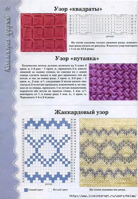 Показать рисунки для вязания спицами