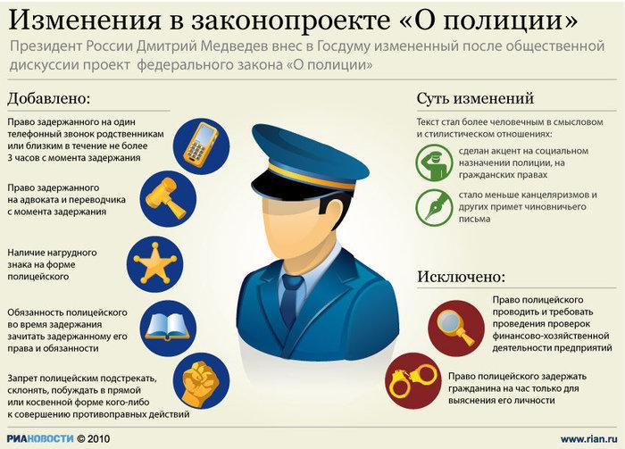 Новое для полицейских при выходе на пенсмю сих