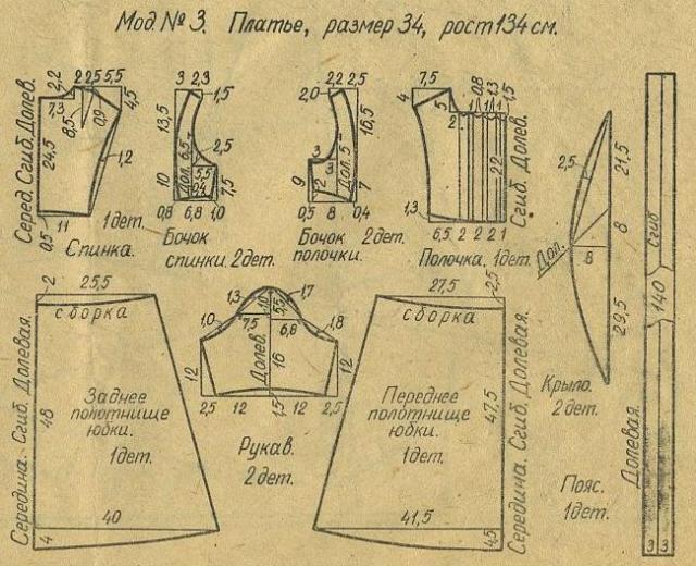 Как сшить выкройку платья для девочек