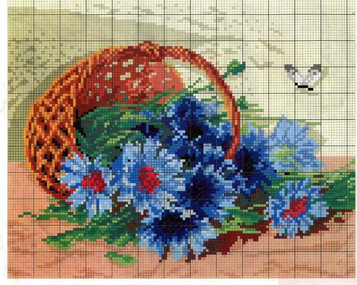 Схема вышивки картин 21