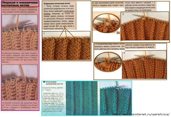 Вязание петли в резинке 718