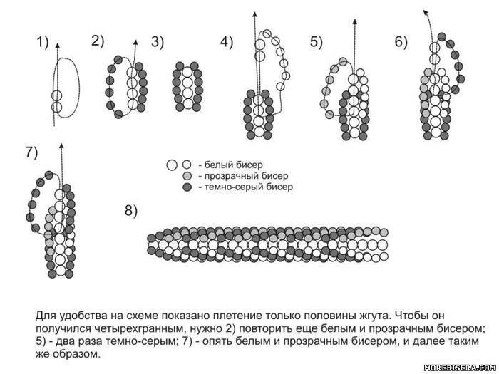 рисунок 1 ) Плетение четырехгранного жгута из бисера.