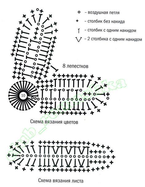 Маргаритки схема вязания 75