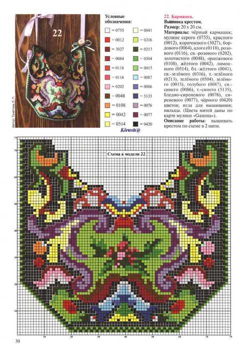Страна мастеров схемы вышивок крестом