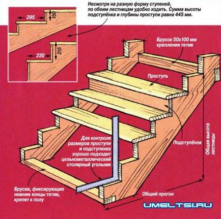 Строительство лестницы своими рукам