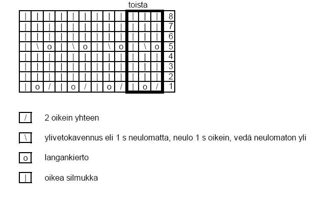 kruunukaavio (636x397, 43Kb)