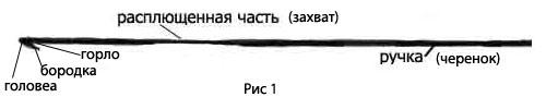 kruch[1] (500x100, 8Kb)