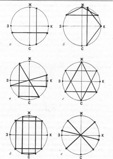 Круг Шугаева схемы (369x515,