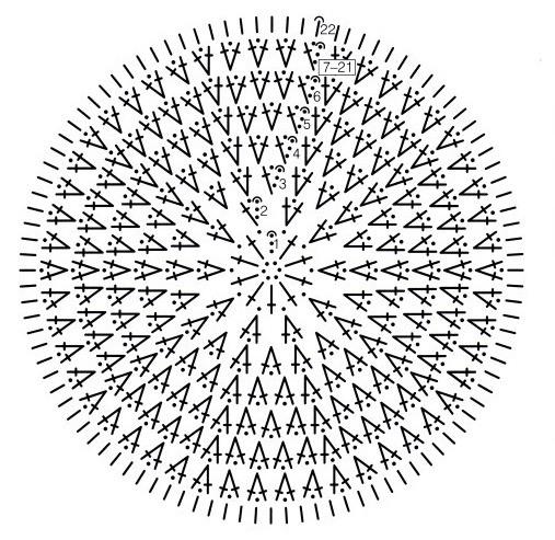 众多钩针钩编帽子帽顶钩法图解 - 钩针姐姐 -  ---钩花博客钩针图解---