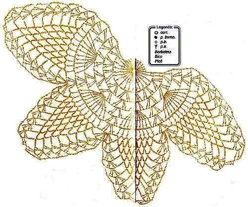 После вывязывания бабочек по схемам вышейте детали