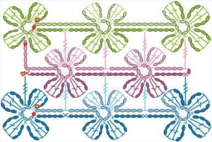 Начало вязания - с самого нижнего цветочка и там же окончание.  Потом петлей надеть на штангу. http...