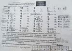 Превью презентации книги Азбука санскрита Авдеев Ф Ф (6) (700x497, 191Kb)
