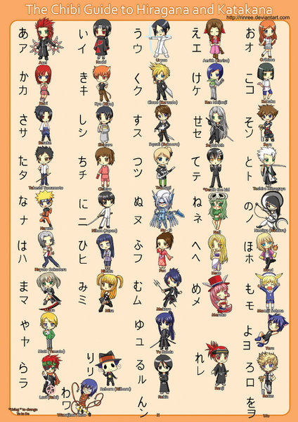 The_Chibi_Guide_to_Hiragana_by_Rinree (424x600, 94Kb)