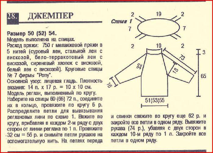 Вязание женское от горловины