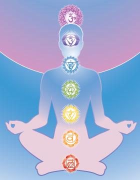 Yoga_Chakra (280x360, 16Kb)