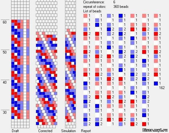 В этом разделе будут собираться разные интересные схемы жгутов небольшой толщины - на 5-8 бисерин.
