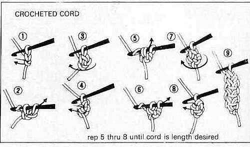 Схема вязания тесьмы для