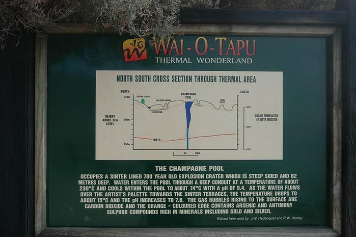 """Священные Воды, или """"Wai-O-Tapu"""" в Новой Зеландии. 83478"""