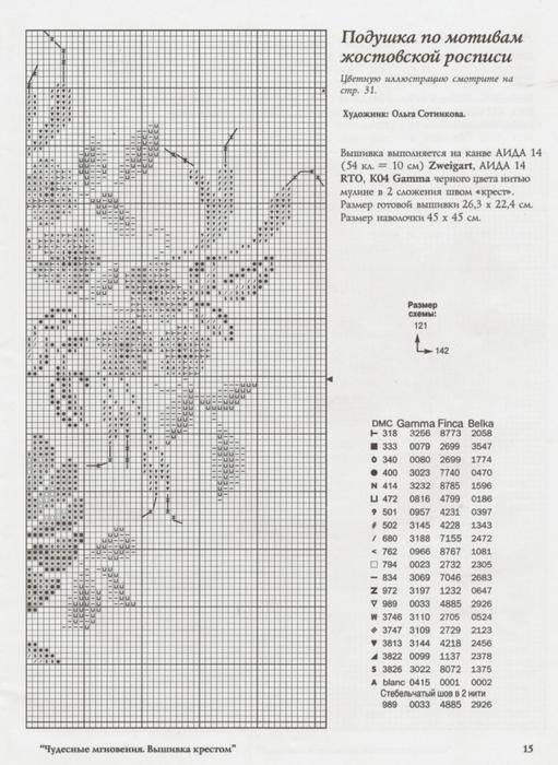 f-94b (511x700, 296Kb)