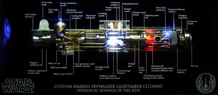 Звездные войны световые мечи