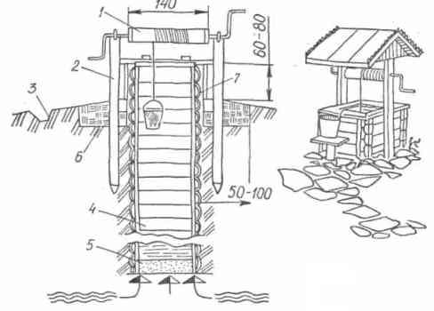 схема устройства скважины - Исскуство схемотехники.