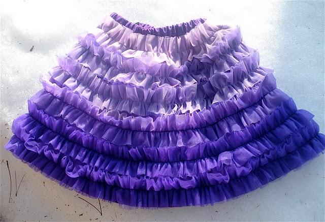 Выкройка юбки в пол на кокетке.  Сшить модную юбку в пол сможет каждый...