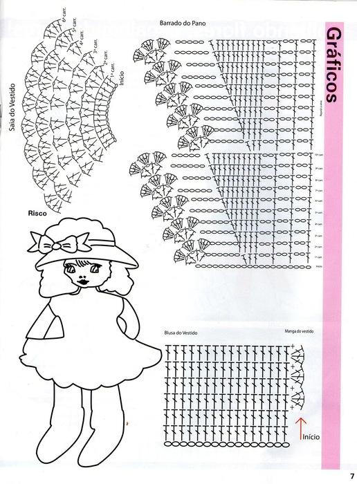 اجمل حواف كروشيه لاستعمالات متعددة,حواف بالكروشية برسومات اطفال روعة