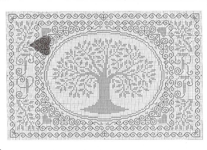 Дерево счастья оберег 700x508 179kb