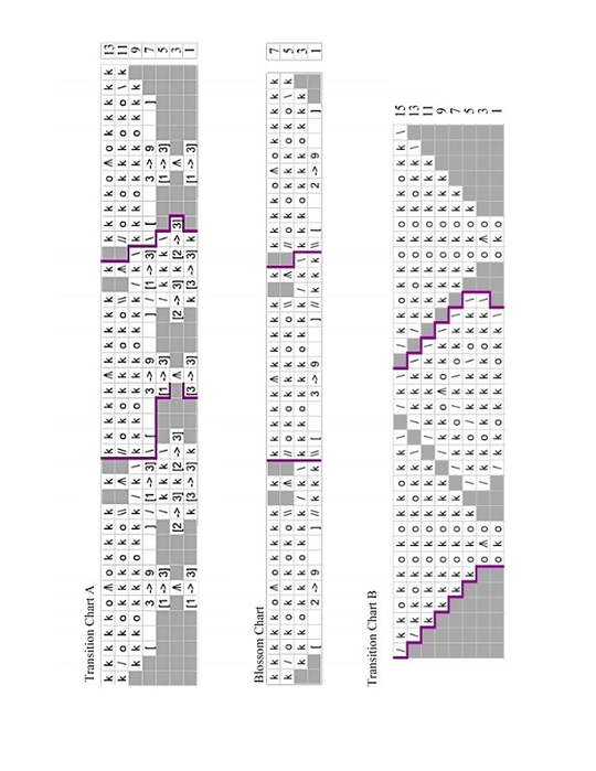 regrowth-pattern04-29-2011_pagenumber.004 (540x700, 135Kb)