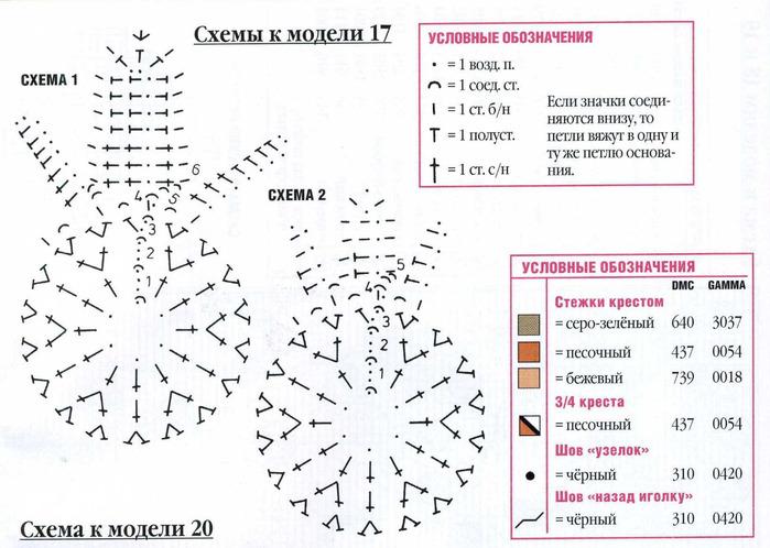 ГЕРБЕРА ВЯЗАНАЯ Записи в рубрике ГЕРБЕРА ВЯЗАНАЯ Дневник