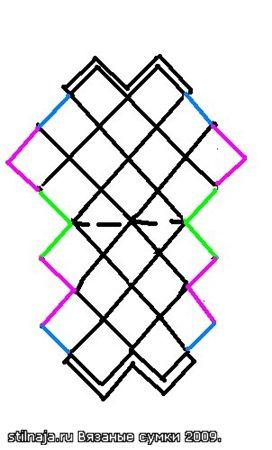 Вот схема соединения квадратов, по которой я вяжу.  Сумка по ширине...
