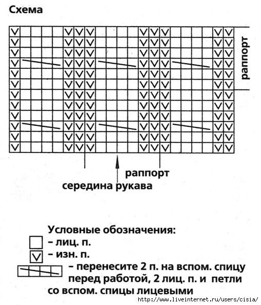 0,,0 (508x594, 160Kb)