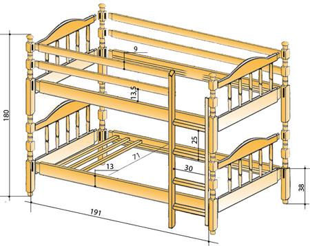 Как сделать детскую двухъярусную кровать чертежи