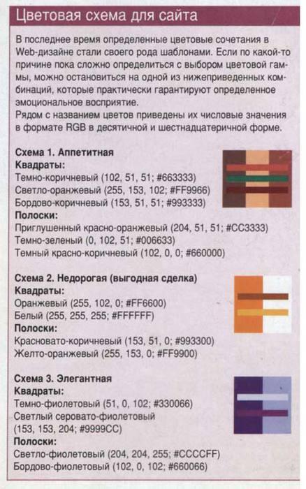 Web-дизайн: цветовые схемы для сайта.