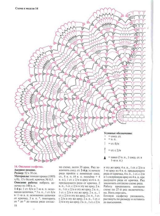 Вязание по китайским схемам спицами