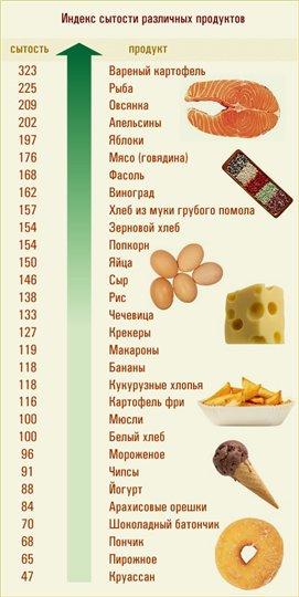 3865530_dieta134 (271x540, 35Kb)