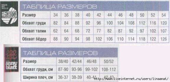 Таблица размеров одежды импортной