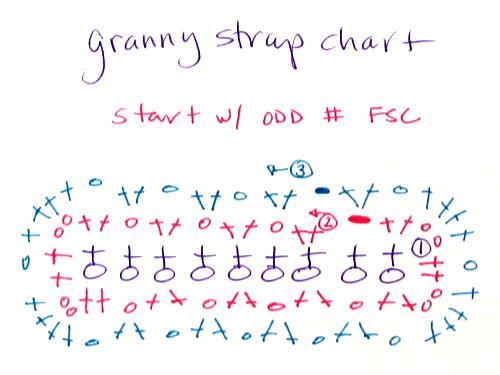 grannystrap02_o (500x375, 35Kb)