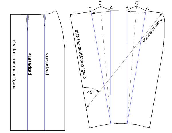 Выкройка юбка тюль