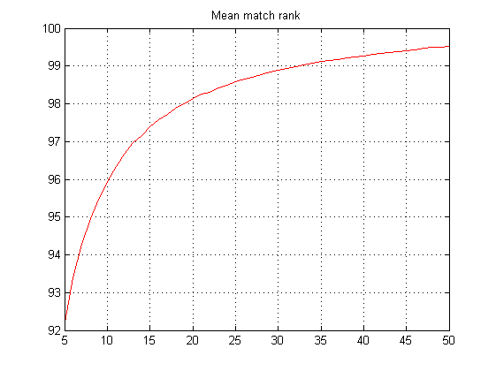 mean_match_rank (561x420, 6Kb)