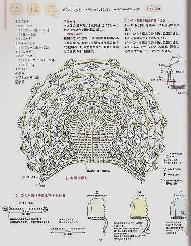 Схема вязание шапочки для новорожденных крючком схемы