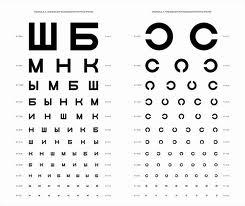 зрение (245x206, 9Kb)