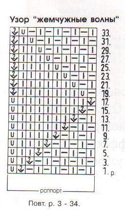 3 (256x436, 32Kb)