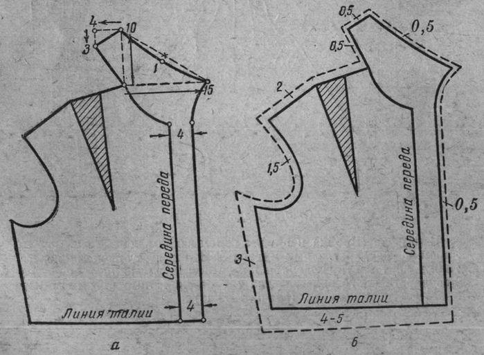 V-образный ворот в платье как сшить 974